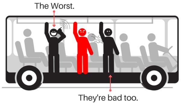 The-Worst.-768x440